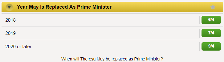 Odds on when Theresa May will be replaced as Prime Minister