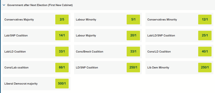 General Election 2019 - Next Government Odds
