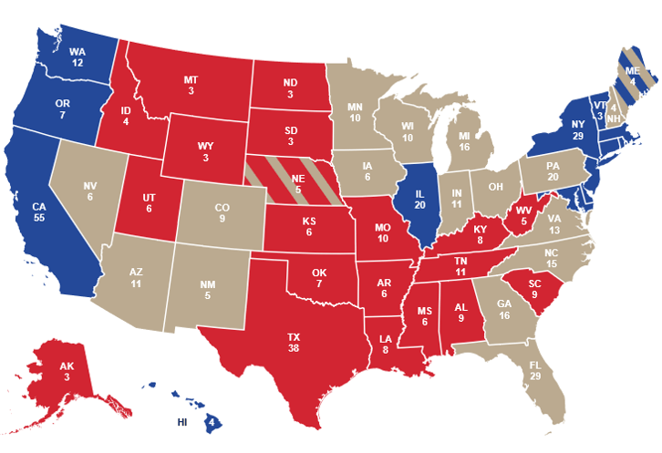 Swing States in US Election