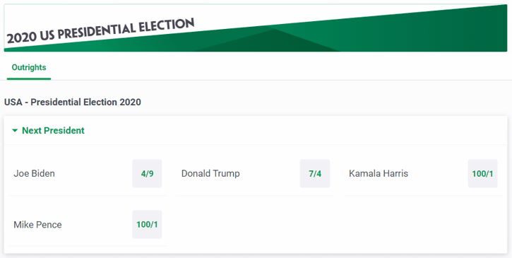 US Election Next President 2020 Betting Odds